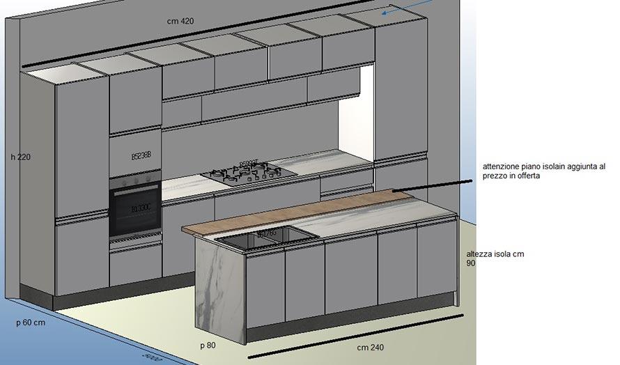 dettagli cucina bianca